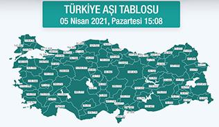 OSMANİYE'DE AŞI SAYISI 114.077 OLDU